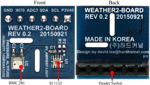 Weather Board 2